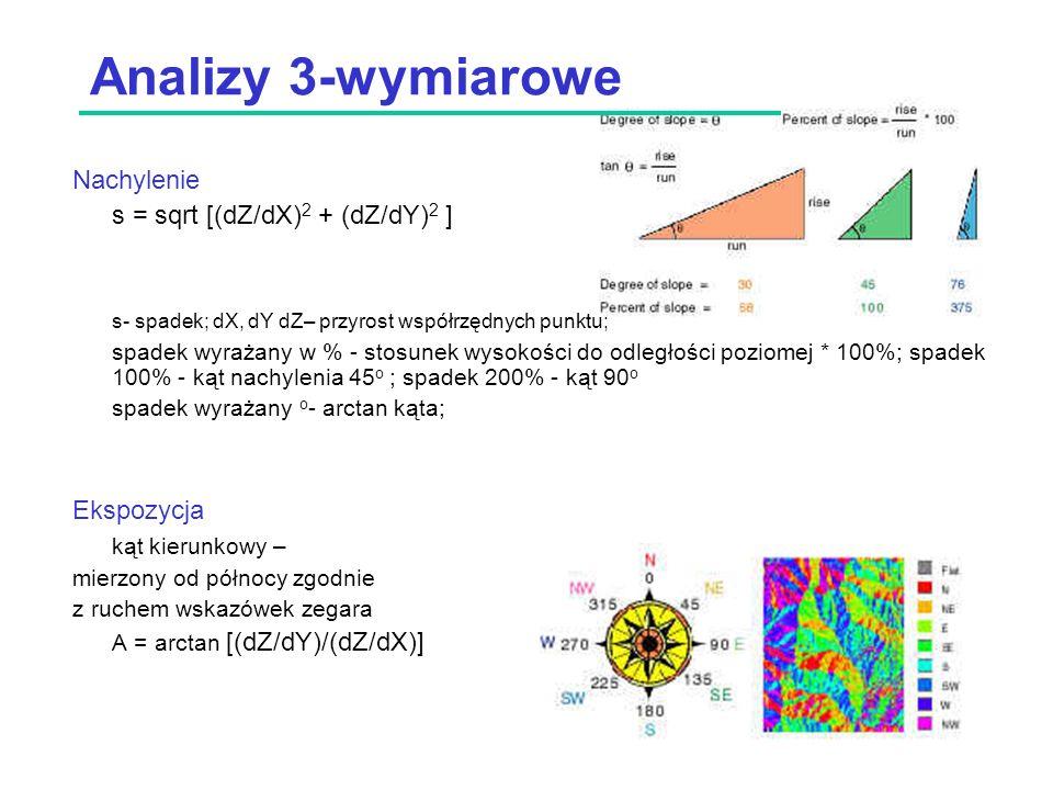 Analizy 3-wymiarowe Nachylenie s = sqrt [(dZ/dX)2 + (dZ/dY)2 ]